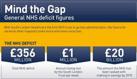 Mind The Gap Infographic